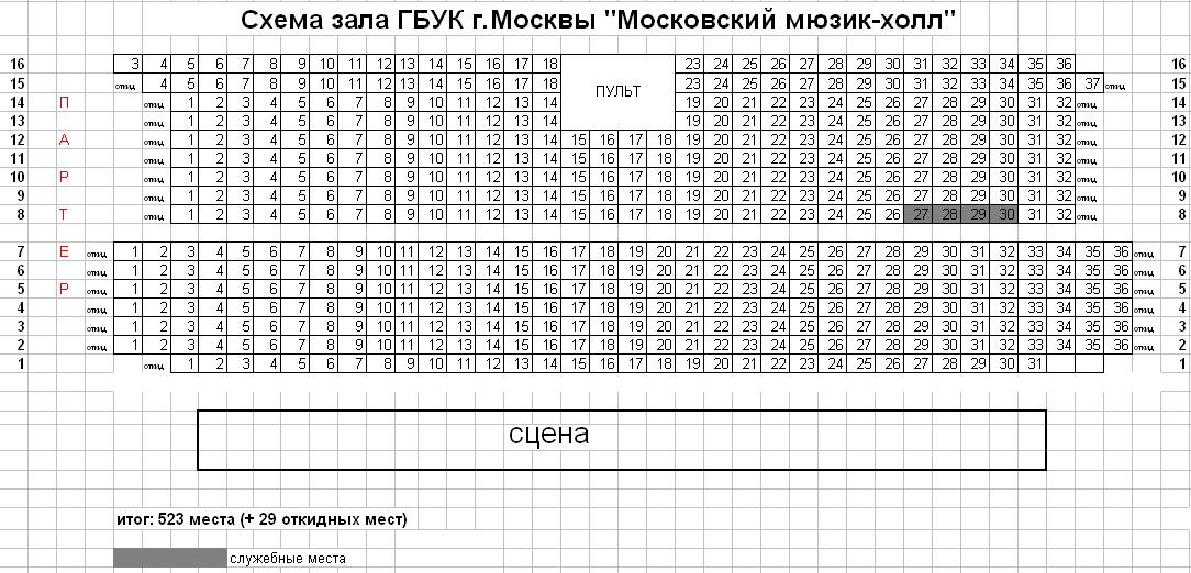 «Московского Мюзик-Холла».